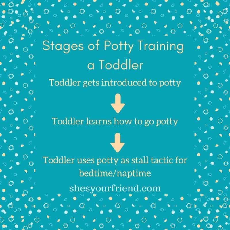 stages of potty training toddlers