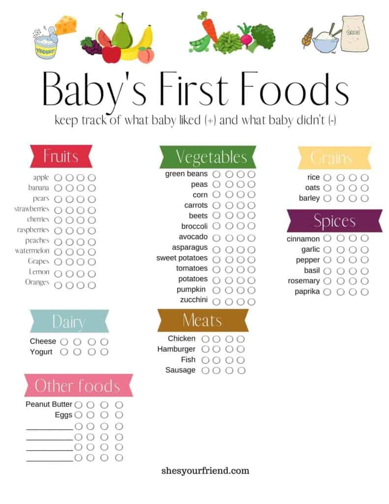 baby's first food tracker